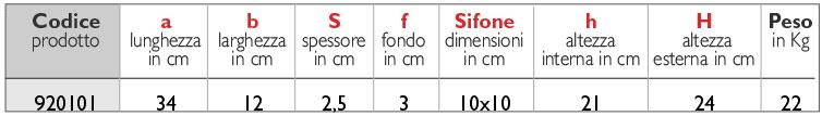 18tabella_pozzetto-emilia