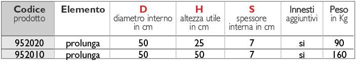 28tabella_pozzetto-pvc-prolunga
