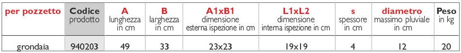 37tabella_sigillo-pozzetto-grondaia