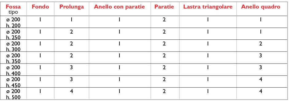44tabella_fossa-inhoff-2002