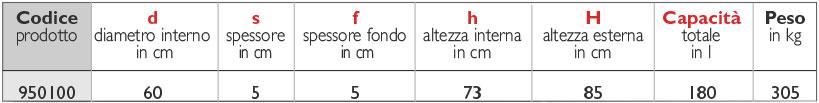 48tabella_fossa-condensagrassi-60
