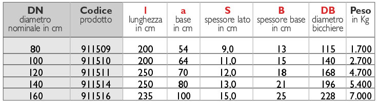 5tabella_vibro-armato-a-bicchiere-base-piana-canaletta