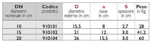 1tabella_vibrocompresso-base-piana