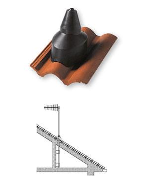 schema-posa-in-opera-antenna
