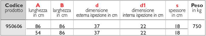 38tabella_sigillo-fossa-monolitica-rinforzata