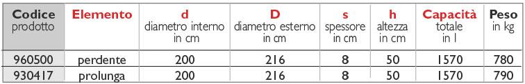 52tabella_anello-prolunga-pendente-200