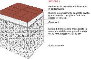 sezione1